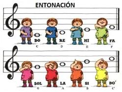 ENTONACION